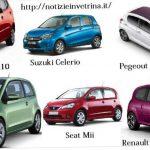 10 auto utilitarie e city car più economiche 2015 – neopatentati
