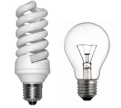 Quali lampadine scegliere 10 cose da sapere lampadine for Lampadine basso consumo led