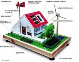 Ecodesign: ecosostenibilità, riciclo creativo e design sostenibile