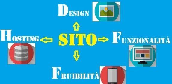 Come realizzare un sito web e le 4 caratteristiche necessarie