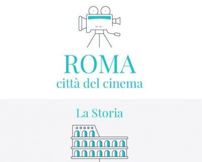 La capitale del cinema è Roma, Unopiù realizza un' infografica con i quartieri e i film