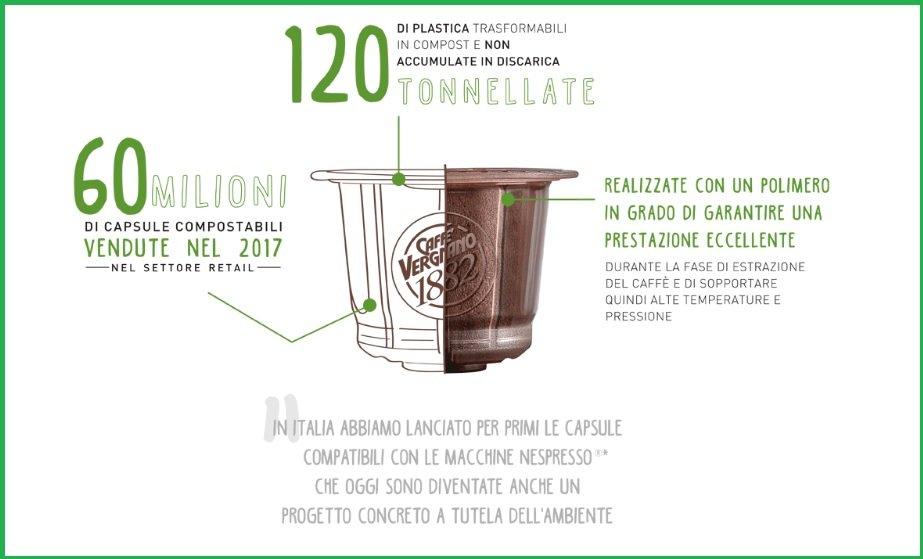L'arte del caffè fra esposizioni, qualità e sostenibilità