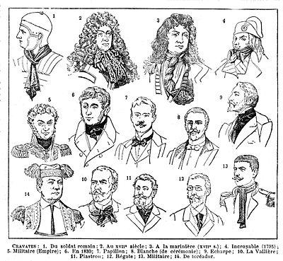 tipi di cravatta antichi